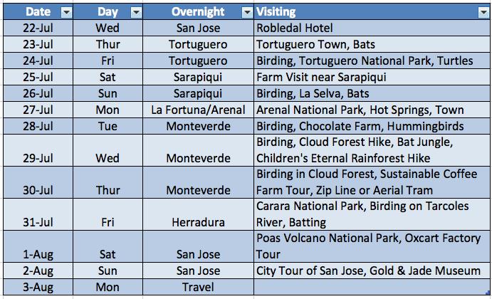 Costa Rica 2015 Schedule